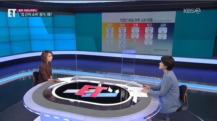 직장인 '집 근처' 소비 증가… 편의점 전성시대 2020.09.09 KBS 통합 뉴스룸 ET