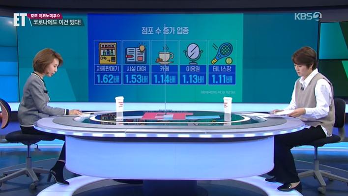 [ET] 자판기 '쑥쑥' 자전거 '씽씽'…코로나에도 이건 떴다 2020.12.02 KBS 통합뉴스룸 ET