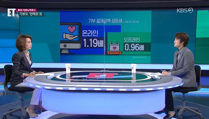 [ET] QR코드로 전하는 온정…이색 '언택트 기부' 2020.12.16 KBS 통합뉴스룸 ET